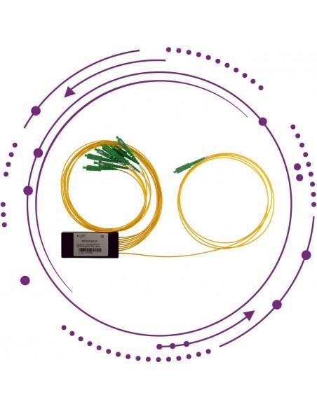Repartidor PLC en pastilla estrecha con pigtails SC