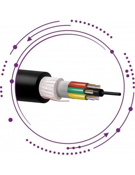 SM fibras Holgadas multitubo LSZH- Interior y exterior