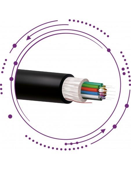 F1A-Cables Fibra MM OM4 Ajustada -Interior/Exterior-
