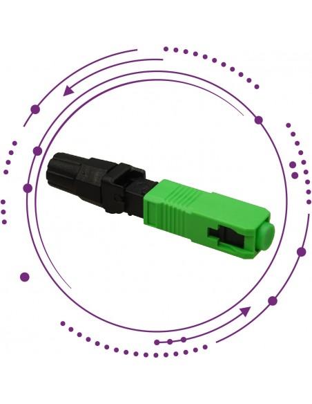 Conectores mecánicos para fibra