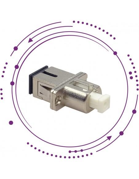 Adaptadores híbridos SC-LC-FC-ST